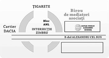 Contact Birou Mediatori Asociati Ochiros&Penciuc